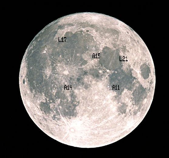 Figura 5: Posizionamento dei vari array A: Apollo L: Luna