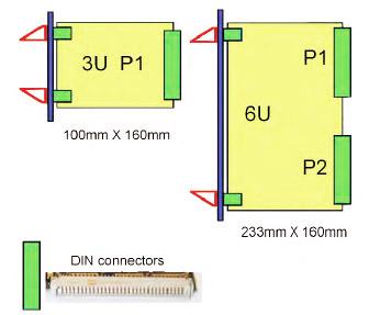 Figura 4. Caratteristiche delle schede elettroniche VME