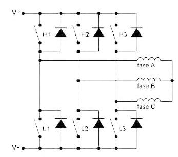 Figura 5. Collegamento a stella degli avvolgimenti di un BLDC a tre fasi. Gli interruttori sono chiusi alternativamente in modo da determinare il movimento