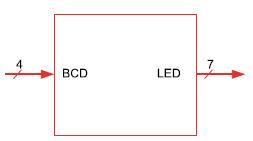 Figura 3. Entity del decoder BCD-7 Segmenti