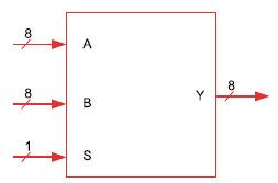 Figura 2. Entity del multiplexer 2 a 1 a 8 bit