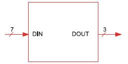 Figura 4. Entity dell'encoder 7 a 3 con priorità