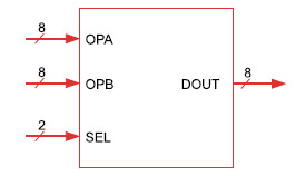 Figura 7. Entity dell'unità logica programmabile