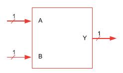 Figura 1. Entity della porta AND a due ingressi