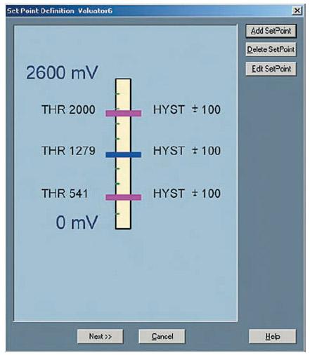 Figura 4. La funzione di trasferimento SetPointRegion serve per definire intervalli di valori di ingresso con una soglia (isteresi) per i segnali che presentano variazioni veloci o per ridurre gli effetti del rumore