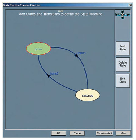 Figura 5. La funzione di trasferimento StateMachine permette di creare una macchina a stati finiti. Lo stato dipende da quello precedente e dal valore dell'ingresso