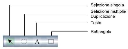 Figura 3. La toolbar è utile per commentare, delimitare blocchi di un progetto, effettuare selezioni singole o multiple