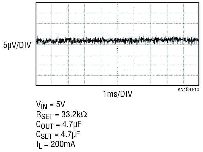 Figura 10. Rumore dell'LT3042 nella banda da 10Hz a 100kHz. Il valore efficace del rumore è pari a 0,8μVRMS.