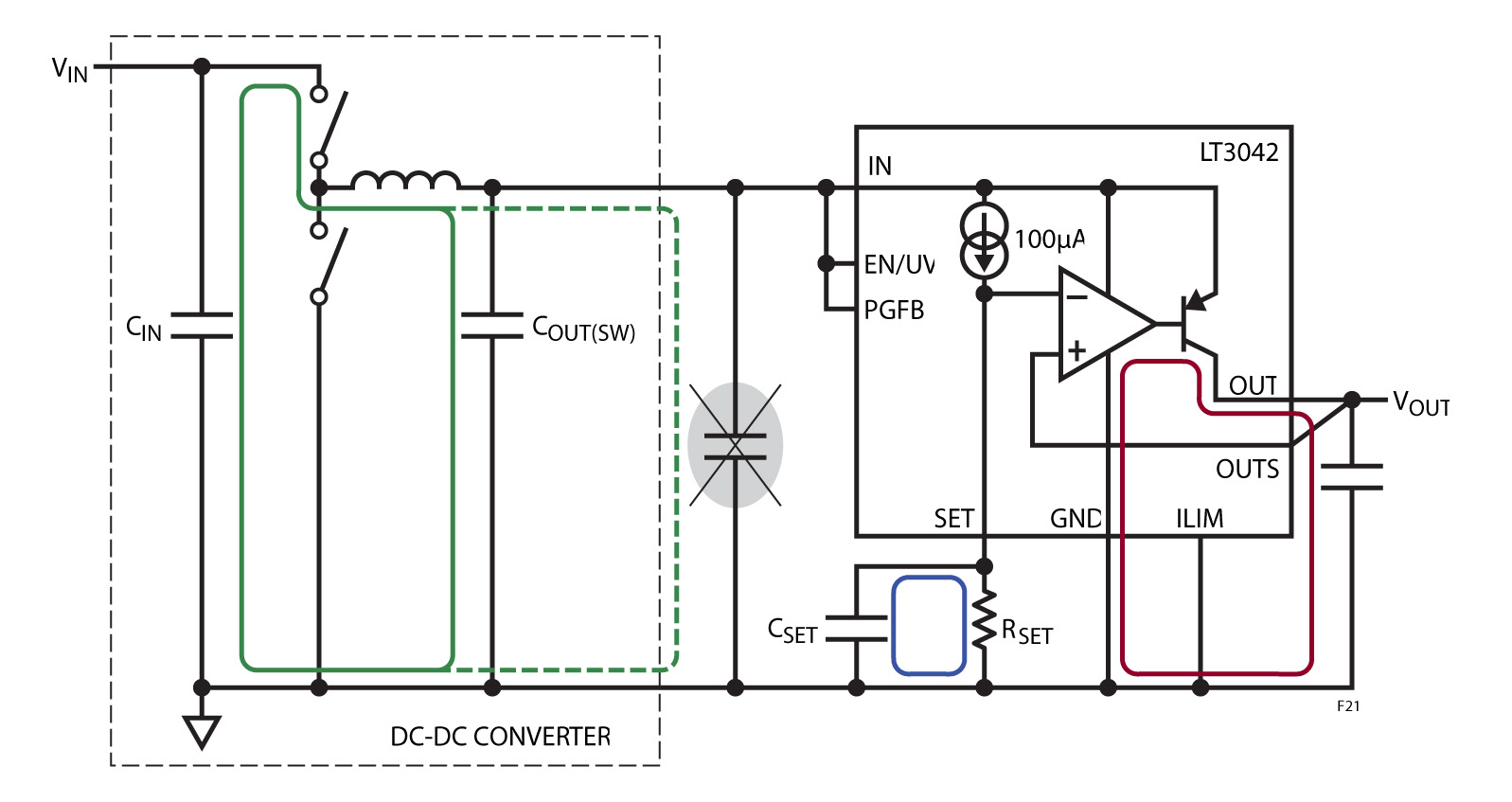 Figura 21. Lo schema evidenzia l'anello di corrente alternata del convertitore CC-CC insieme ai percorsi sensibili all'accoppiamento magnetico.