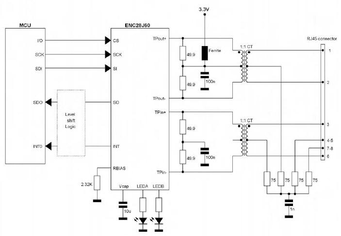 Figura 4. Schema a blocchi dei componenti esterni ad un ENC28J60