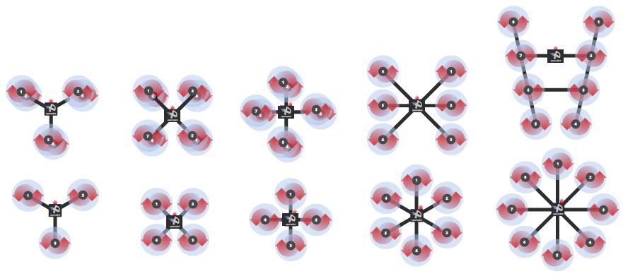 Distribuzione tipica delle eliche di un multi-rotore.