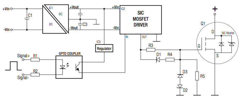 Figura 2: Tipica applicazione per driver SiC Mosfet