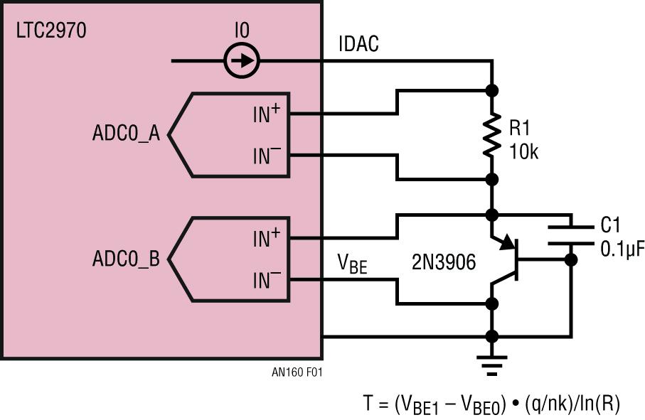 Figura 1. Circuito esterno di rilevazione della temperatura con l'LTC2970