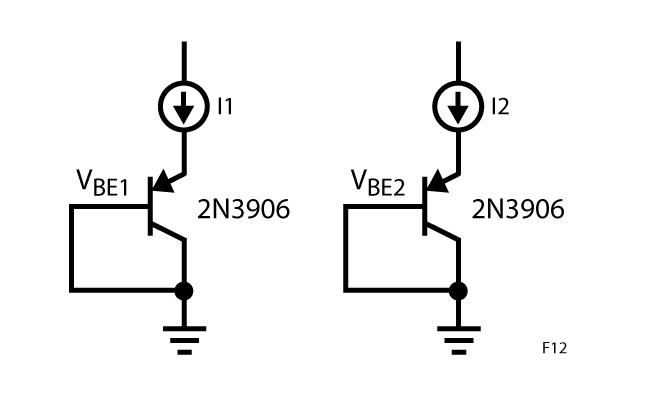Figura 12: Rilevazione della temperatura mediante la ∆VBE di un BJT