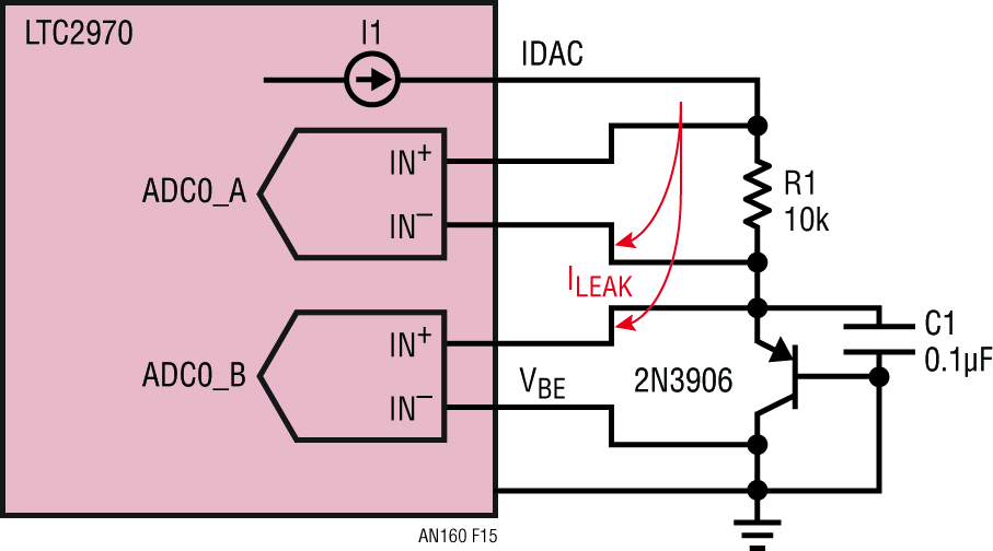 Figura 15: Percorso di dispersione all'ingresso del convertitore A/D