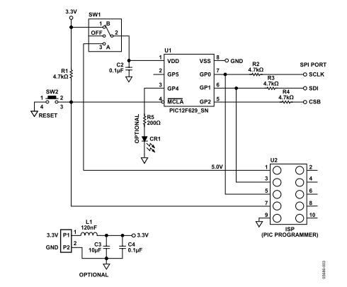 Figura 4: Circuito realizzativo per interfaccia SPI