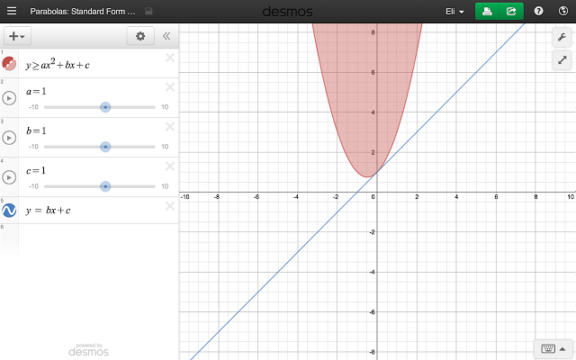 Figura 2: Desmos graphic