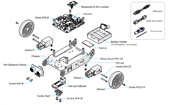 Figura 1: Il kit mBot