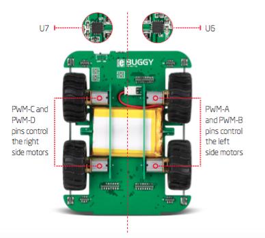 Figura 3: Motori del kit Buggy