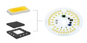 I progressi nei generatori di luce a LED in c.a. allungano la durata e permettono design più snelli