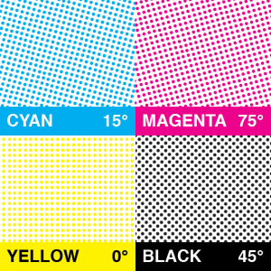 Figura 2: schema di combinazione dei colori nel modello CMYK
