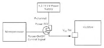 Figura 10. Controllo dell'accensione e dello spegnimento del dispositivo utilizzando un micro ed un FET