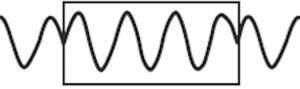 Figura 2: esempio di segnale discontinuo