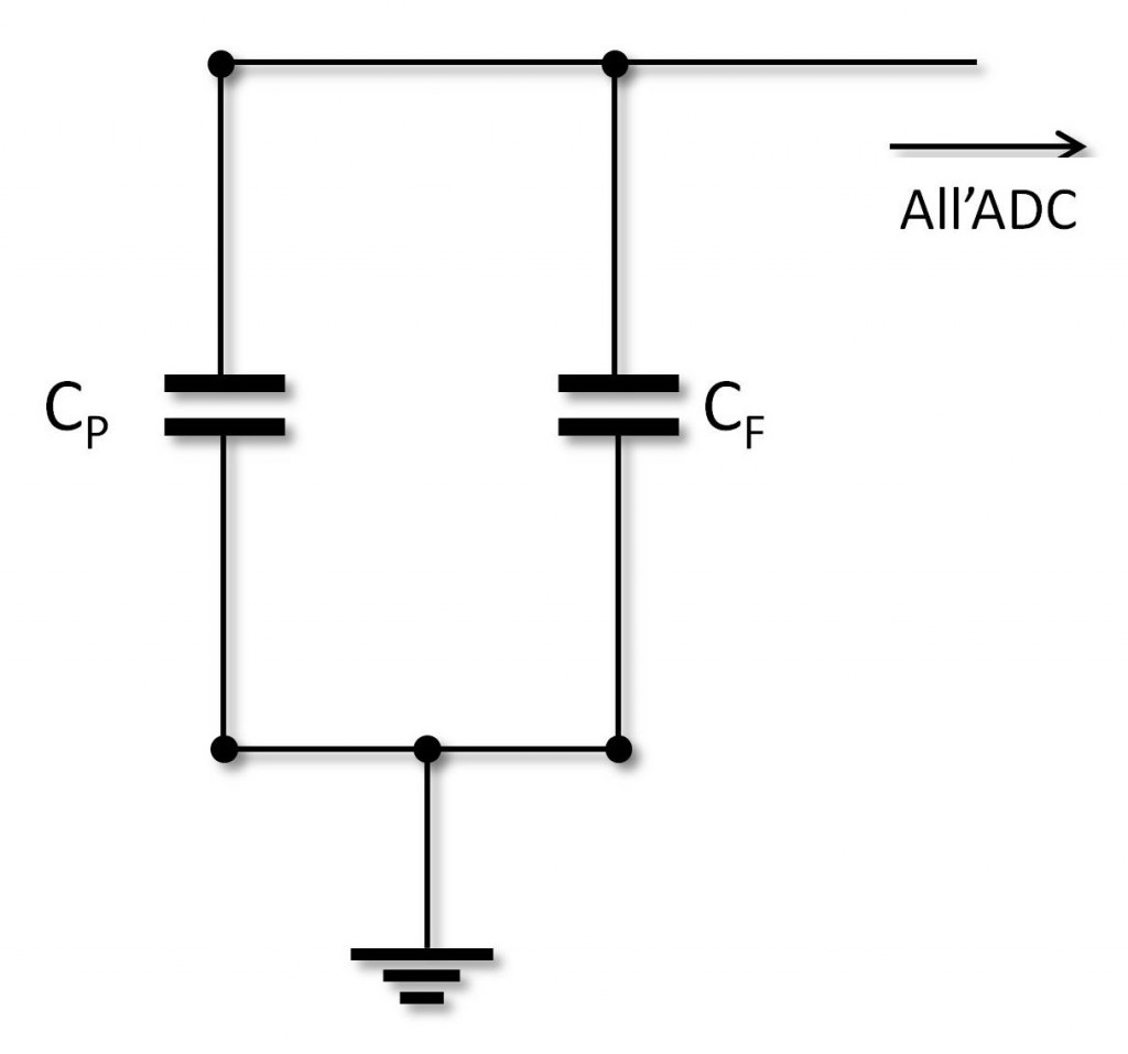 Figura 2: Condensatore in parallelo a quello touch.