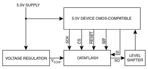 Figura 2. Interfacciamento con ingresso CMOS compatibile