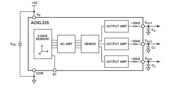 Figura 3: Schema elettrico con ADXL335