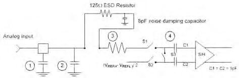 Figura 12. Schema elettrico dell'ADC.