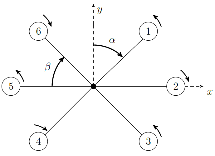 Distanza dai rotori e centro di gravità dell'esacottero, con beta = 60° ed alpha = 30°.