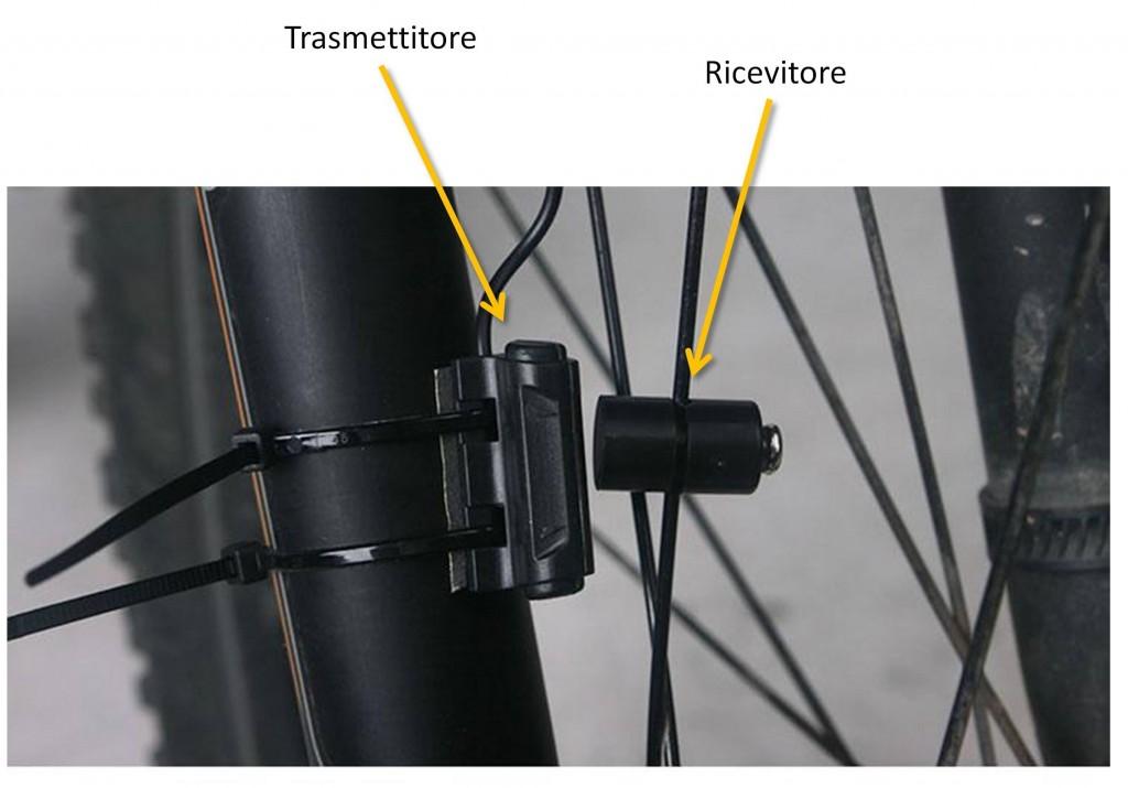 Figura 1: il contachilometri di una bicicletta