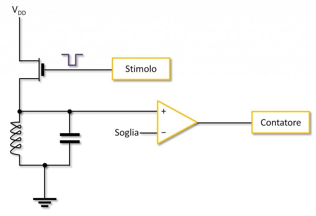 Figura 4: schema di massima del sistema