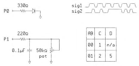 Figura 8. L'aggiunta del font Propeller permette di commentare in modo grafico qualsiasi parte del codice