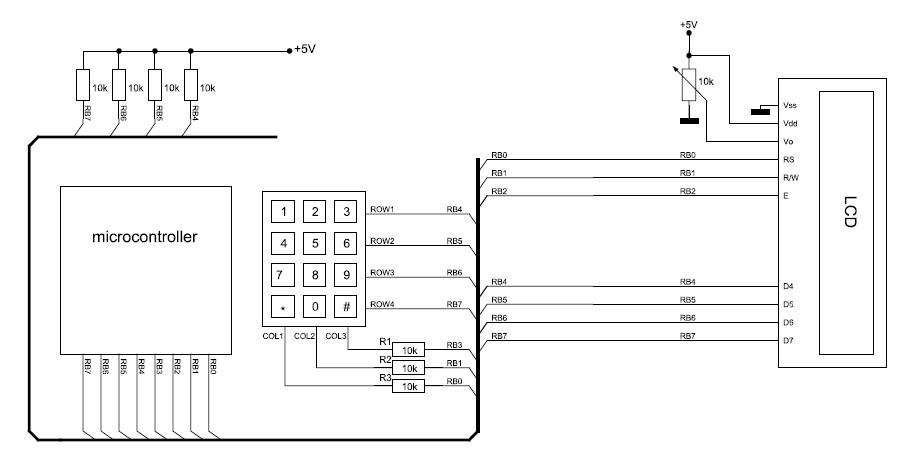 La connessione delle porte del microcontrollore con la tastiera e il display