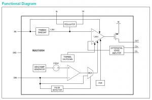 Figura 1: Schema funzionale del MAX16804