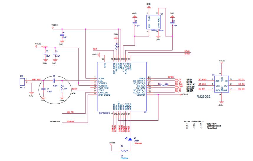 Figura 3: Schema elettrico del modulo Wi-fi