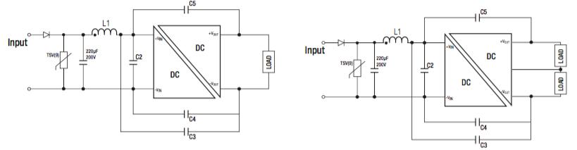 Figura 4: EMC Filtering Class A - Railway (RP40)