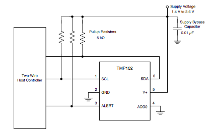 Figura 4: Modulo Thermo 3 Click
