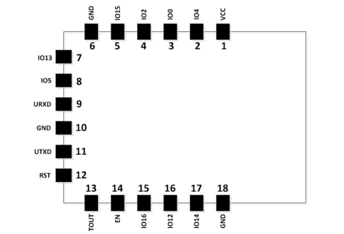 Figura 4: Pinout del modulo Wi-Fi.