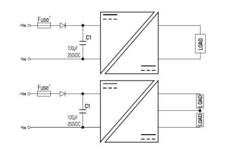 Figura 5: EMC Filtering Class A - Railway (RP20)