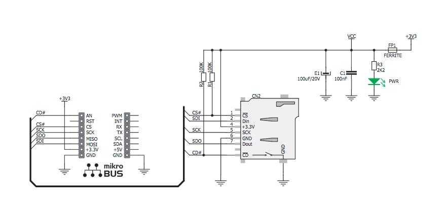 Figura 7: Schema elettrico del modulo microSD Click