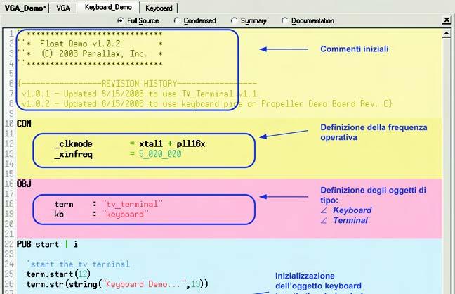 Figura 10. Organizzazione di un tipico programma scritto con Propeller Tools