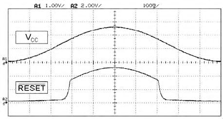 Figura 4. L'uscita del circuito in funzione della variazione della tensione di alimentazione