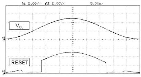 Figura 2. L'uscita del circuito in funzione della variazione della tensione di alimentazione