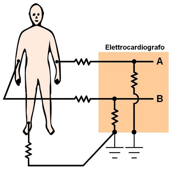Figura 2: Collegamento generico ad un elettrocardiografo.