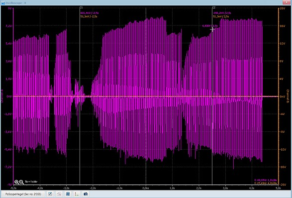 Figura 3: Un segnale cardiaco illeggibile, sommerso da rumore e interferenze.