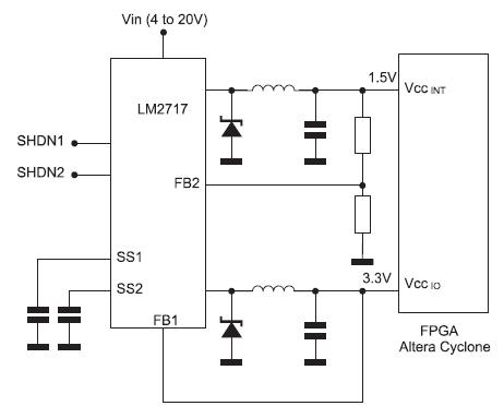 Figura 1. Alimentatore a commutazione integrato doppio LM2717 utilizzato per fornire una tensione di 1,5 V per il core e una di 3,3 V per gli I/O a un FPGA della serie Cyclone