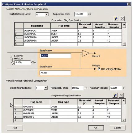 Figura 7. Configurazione Current Monitor